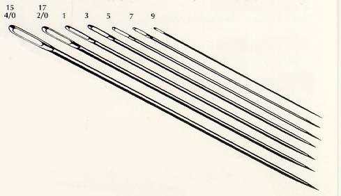 Needles Size Chart